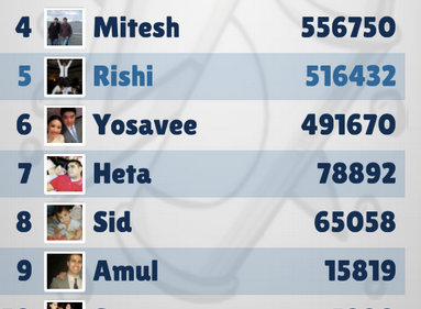 Leaderboard - Subway Surfers